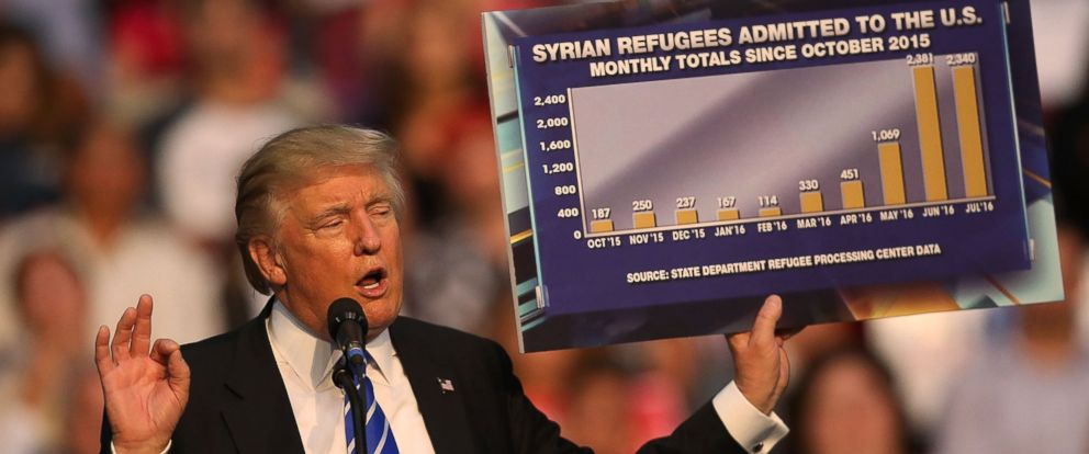 PHOTO: Republican presidential nominee Donald Trump holds up a chart as he speaks during his campaign event at the BB&T Center on August 10, 2016 in Fort Lauderdale, Florida.