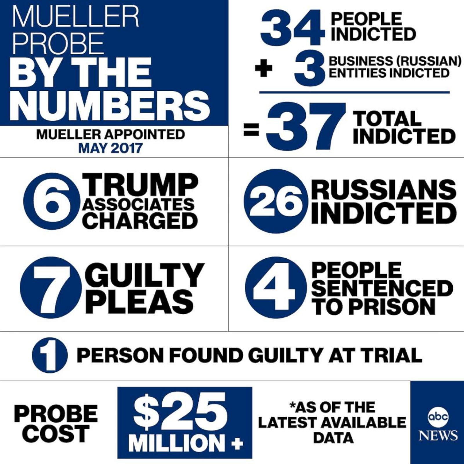 Mueller report highlights: Read the top moments from the 448-page