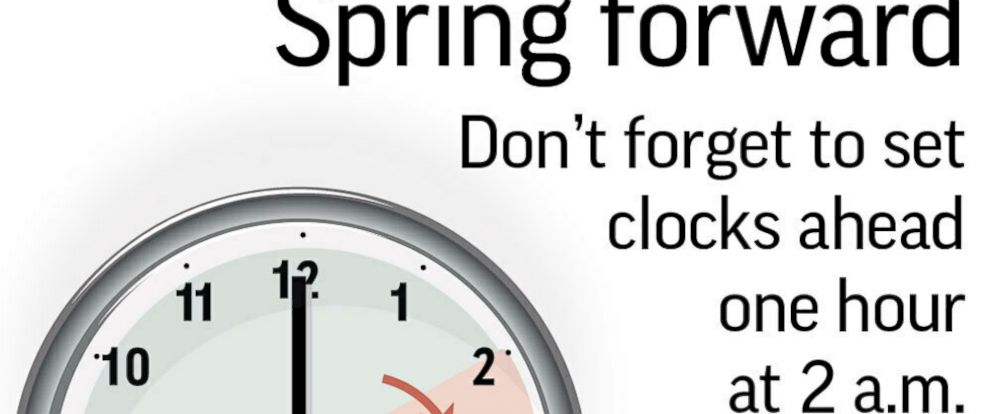 Spring Forward 2020.Time Isn T On Your Side With Coming Shift To Daylight Saving