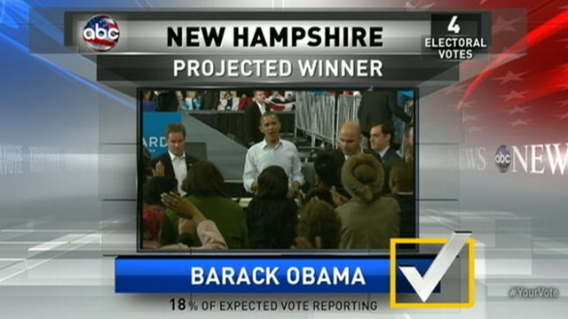 VIDEO: New Hampshire Election Results 2012