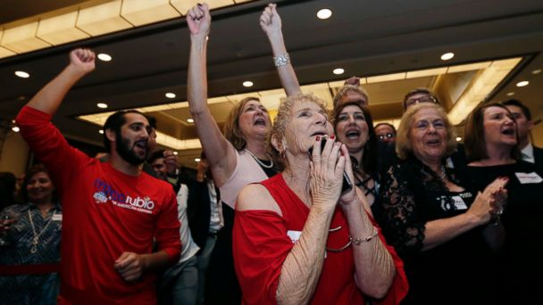 Marco Rubio Wins 2nd Term in US Senate
