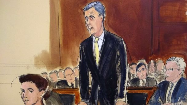 Image result for photos of manafort michael cohen