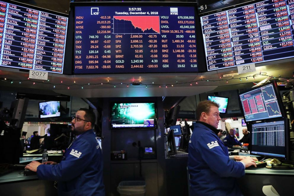 PHOTO: Traders work on the floor of the New York Stock Exchange on Dec. 04, 2018 in New York.