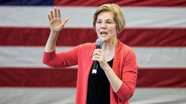 Elizabeth Warren: Everything you need to know about the 2020 presidential candidate
