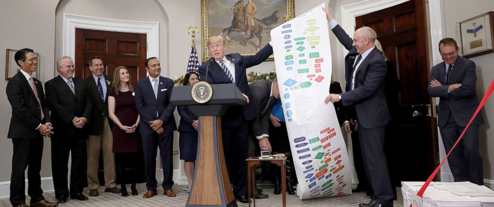 PHOTO: President Donald Trump holds a chart displaying regulations required to build infrastructure projects while speaking at an event at the White House promoting the administrations efforts to decrease federal regulations Dec. 14, 2017.