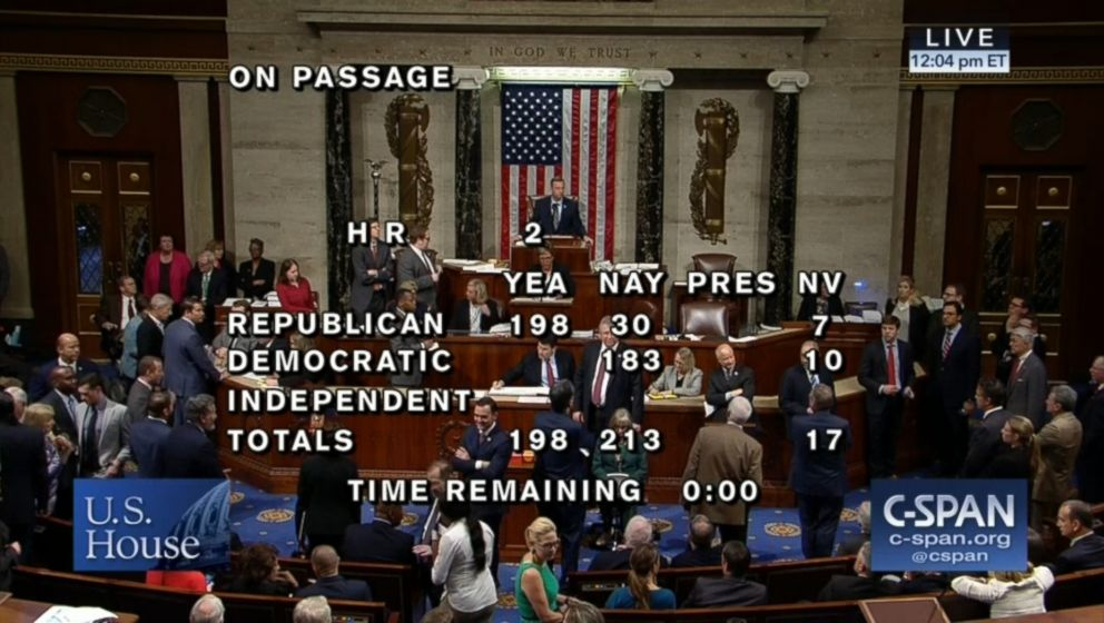 PHOTO: The U.S. House of Representatives votes down a farm bill, 198-213, on May 18, 2018.