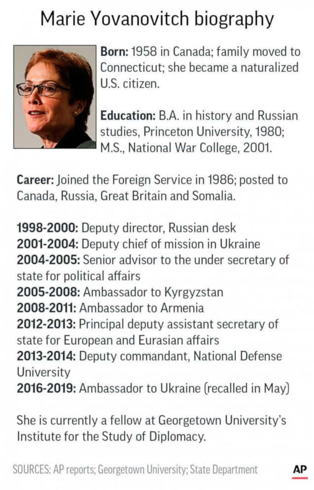 PHOTO: Graphic outlines the biography of former U.S. ambassador to Ukraine Marie Yovanovitch.