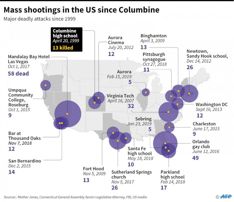 PHOTO: Map showing some of the deadliest mass shootings in the U.S. since 1991.