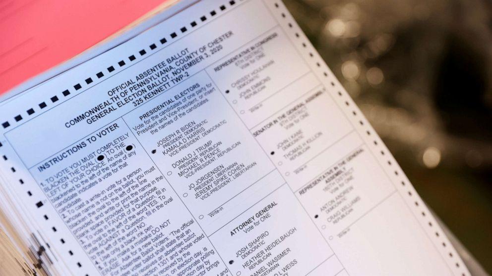 Pennsylvania Supreme Court denies another bid by Trump allies to halt election certification – ABC News