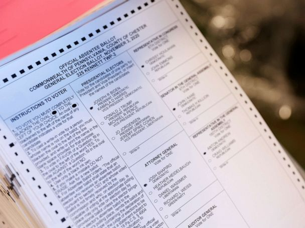 Pa. high court denies another bid by Trump allies to halt election certification