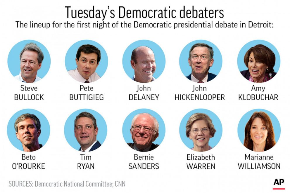 PHOTO: Graphic shows Democratic presidential candidates chosen to participate in second debates first night.