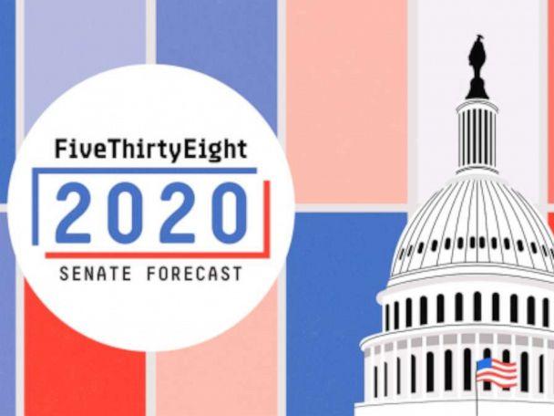Democrats slightly favored to win the Senate: FiveThirtyEight forecast
