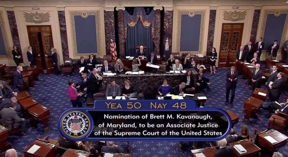 PHOTO: A still image taken from video of the final tally of votes by the U.S. Senate on the confirmation of Supreme Court nominee Judge Brett Kavanaugh, in Washington, Oct. 6, 2018.