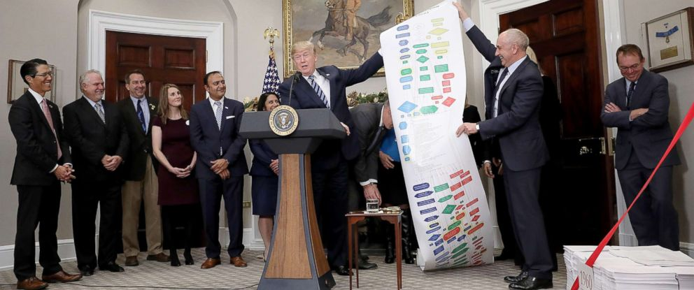 President Donald Trump holds a chart displaying regulations required to build infrastructure projects while speaking at an event at the White House promoting the administrations efforts to decrease federal regulations, Dec. 14, 2017, in Washington, DC.