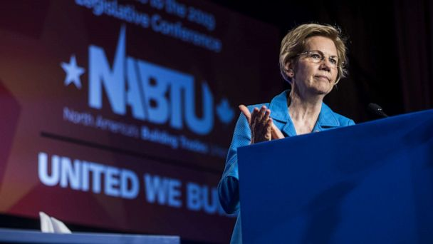 Elizabeth Warren unveils new proposal: 7% tax on corporations' profits over $100 million