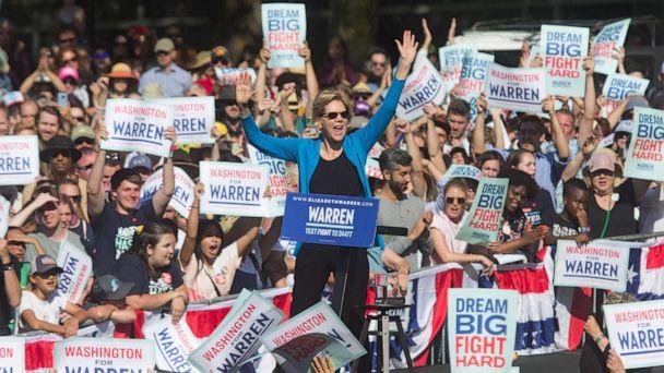 Voters wait for hours in Elizabeth Warren's 'selfie' line. Is her strategy working?