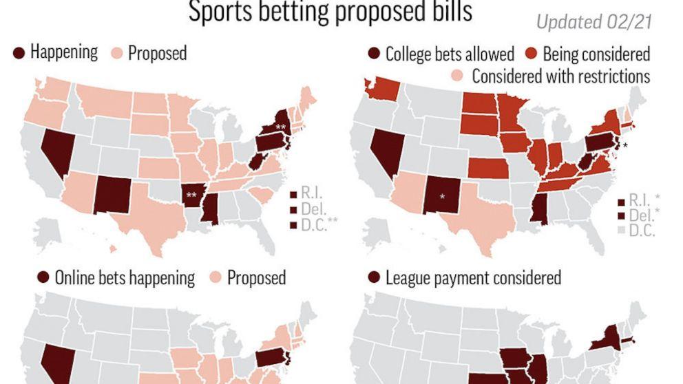 Online sports betting states betting csgo skins