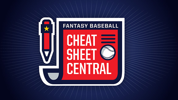 graphic about Printable Fantasy Baseball Cheat Sheets called Insider myth draft cheat sheet - ABC Information