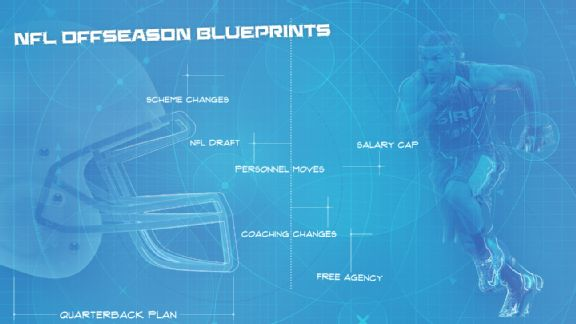 2014 nfl offseason blueprints abc news 2014 nfl offseason blueprints malvernweather Image collections