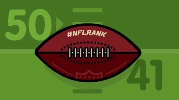 NFL Ranking 50-41