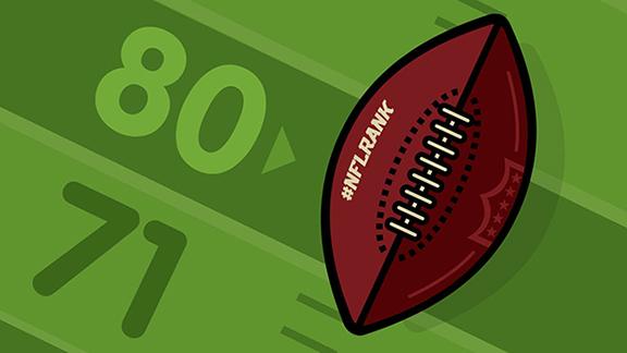 NFL Ranking 80-71