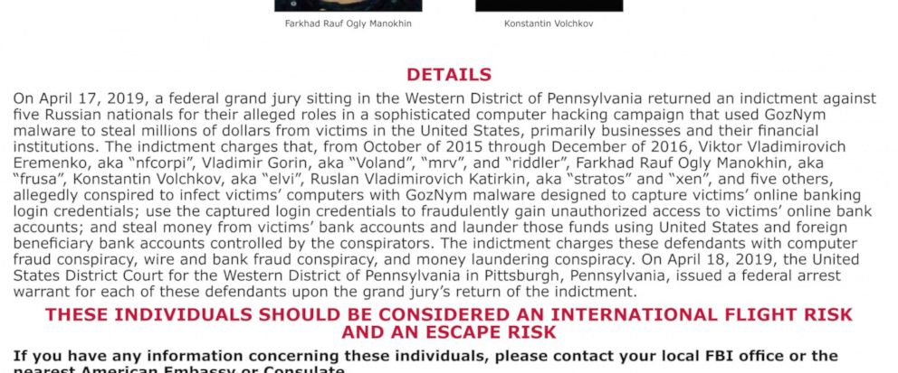 This undated poster released by the FBI includes five Russian fugitives that have been charged in connection with malicious software attacks that infected tens of thousands of computers worldwide and caused more than $100 million in financial losses.