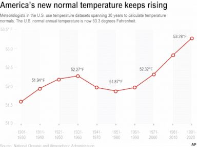 Partai Republik mempermasalahkan mengapa White Dwelling menyingkirkan ilmuwan iklim asli thumbnail
