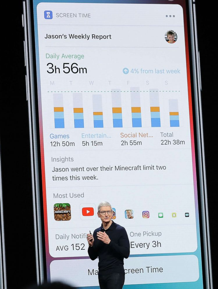 PHOTO: Apple CEO Tim Cook speaks in front of a Screen Time image during an announcement of new products at the Apple Worldwide Developers Conference, June 4, 2018, in San Jose, Calif.