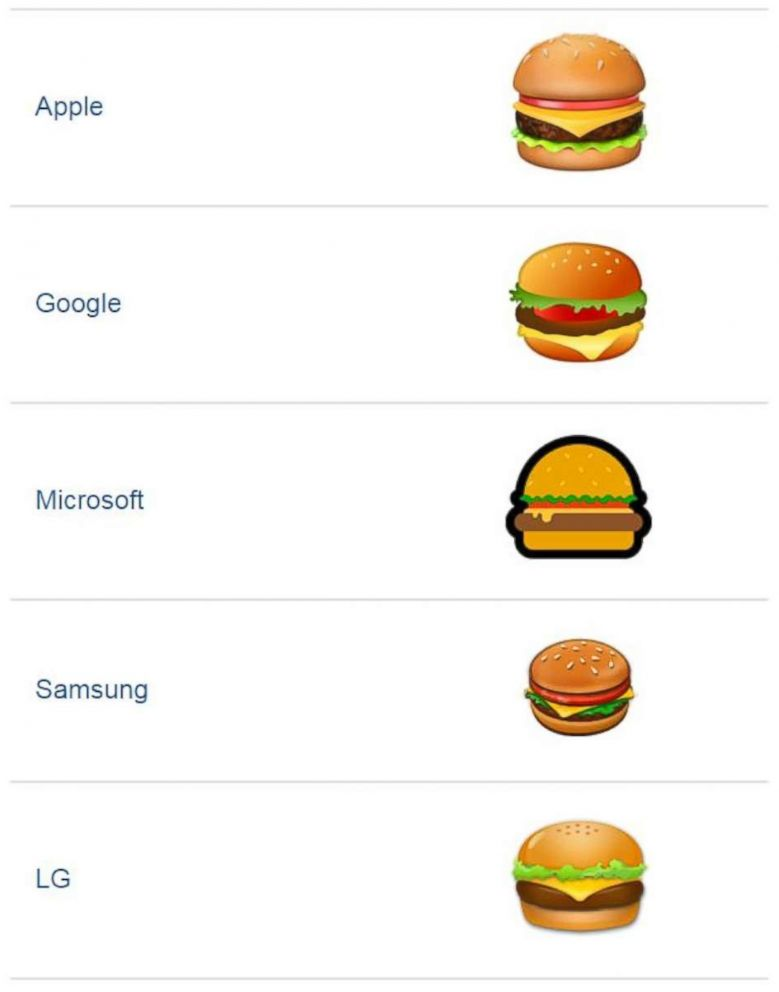 PHOTO: Hamburger emoji graphics from different companies show various strategies for the placement of ingredients.