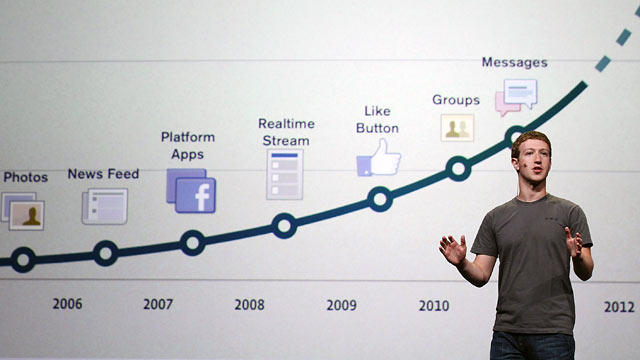 PHOTO: Facebook CEO Mark Zuckerberg delivers a keynote address during the Facebook f8 conference, Sept. 22, 2011 in San Francisco, California.