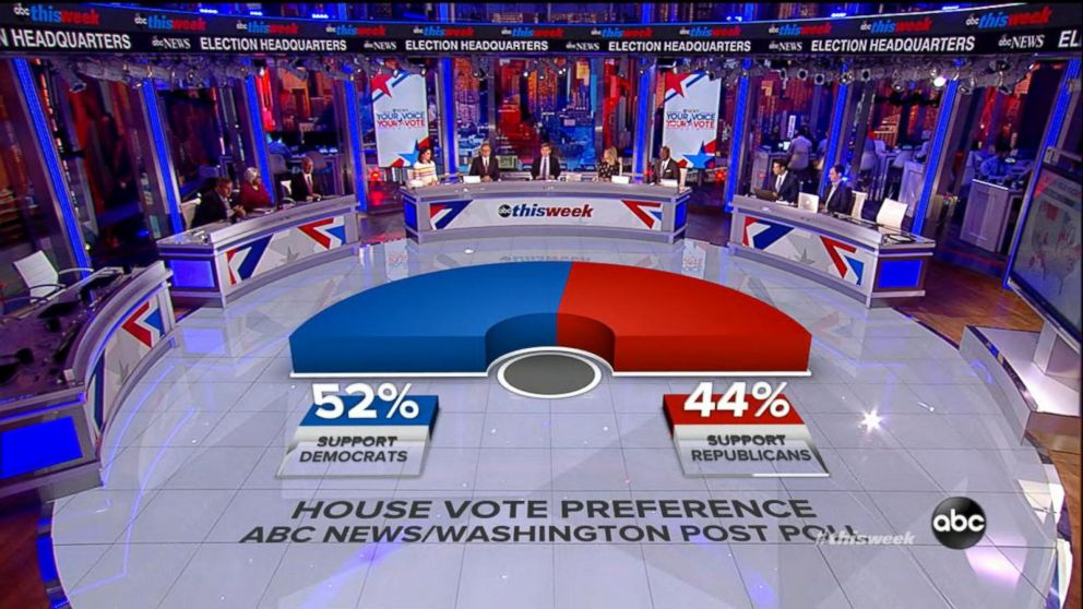 Special edition of 'This Week' Sunday from ABC News Election HQ