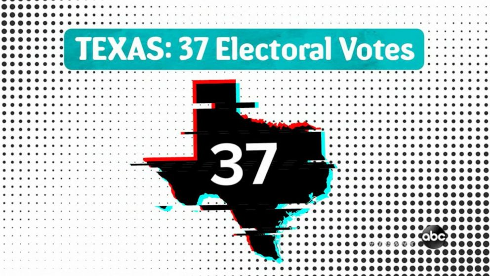Do You Buy That … Texas Could Be A Swing State In 2020?