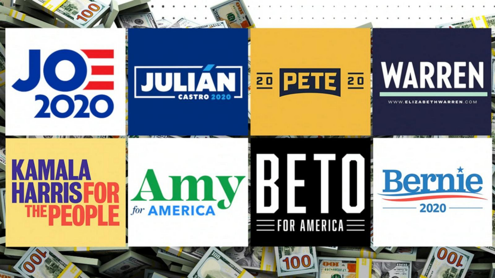 Do You Buy That … Fundraising Matters More Than Polling In The 2020 Race?