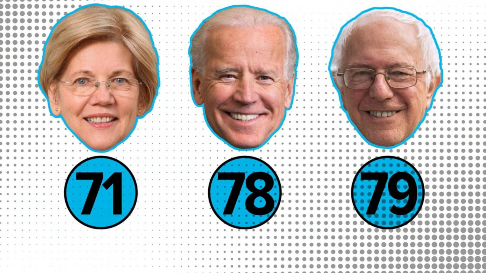 Do You Buy That … Age Will Be A Factor In Determining The Democratic Nominee?