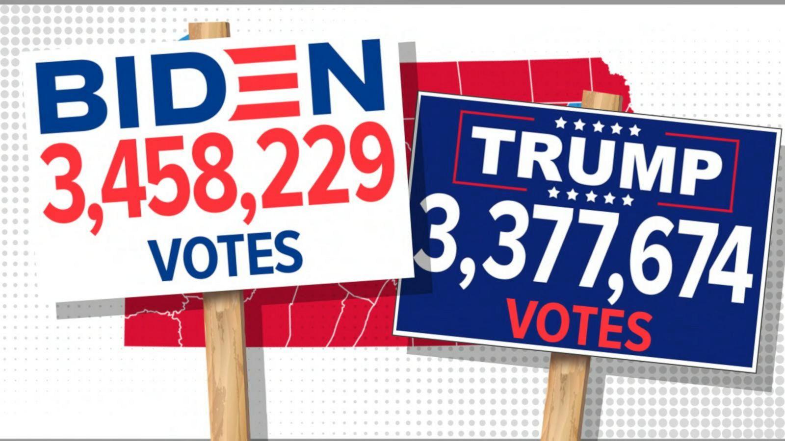 Do You Buy That … Suburban Voters Helped Biden?