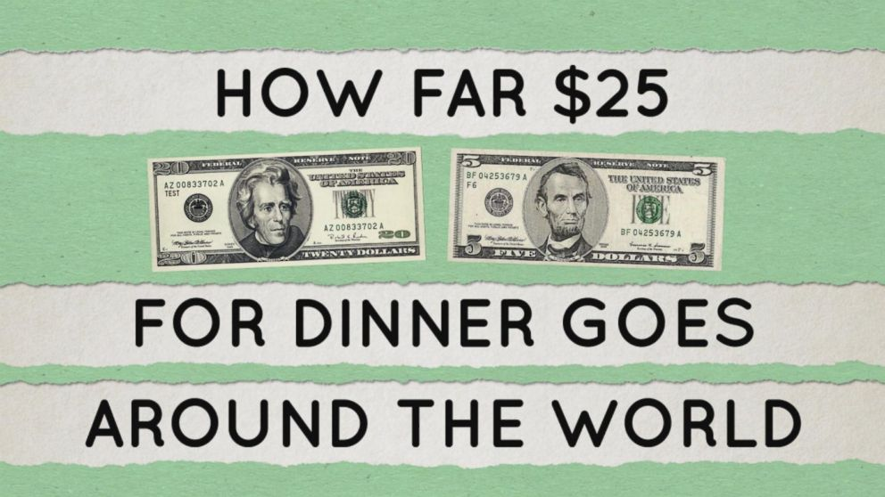 VIDEO: What the Average Meal Costs Around the World