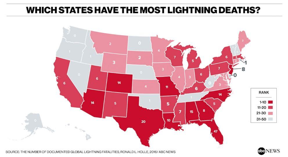 081718_Most_lightning_deaths