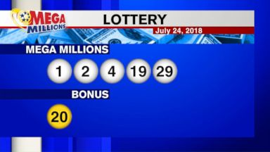 Here are the Mega Millions winning numbers for $1B jackpot