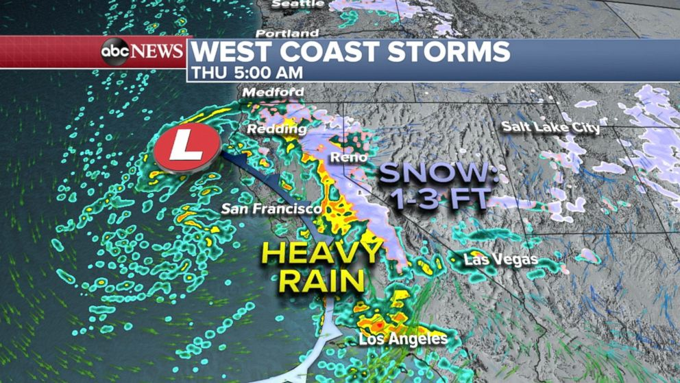 Major storm to bring snow and rain to West Coast