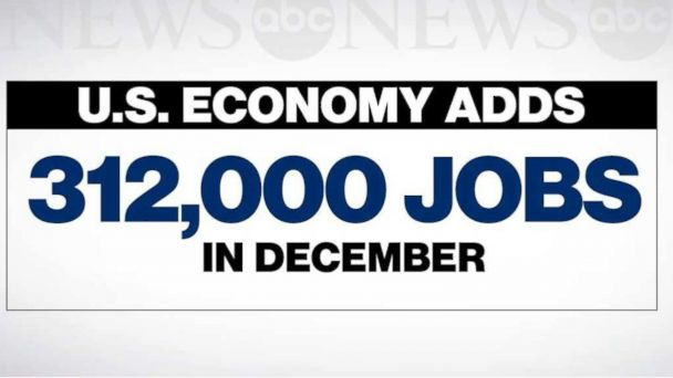 Stocks rally after 312,000 jobs added in December