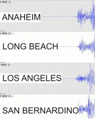 Biggest quake in 20 years hits Southern California