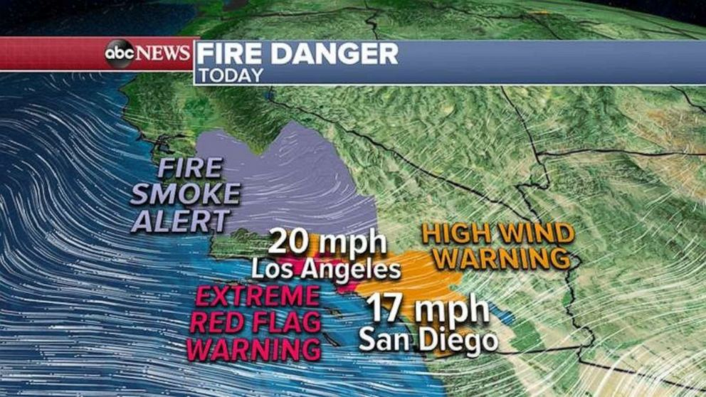 PHOTO: There is still an Extreme Red Flag Warning and High Wind Warnings for southern California including Los Angeles and Ventura counties.