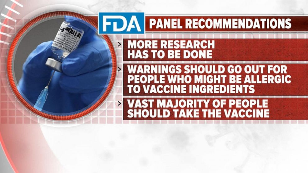 Abc News Live Update Fda Recommends Approval Of Pfizer S Covid 19 Vaccine Video Abc News