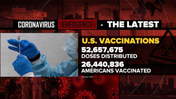 News coronavirus