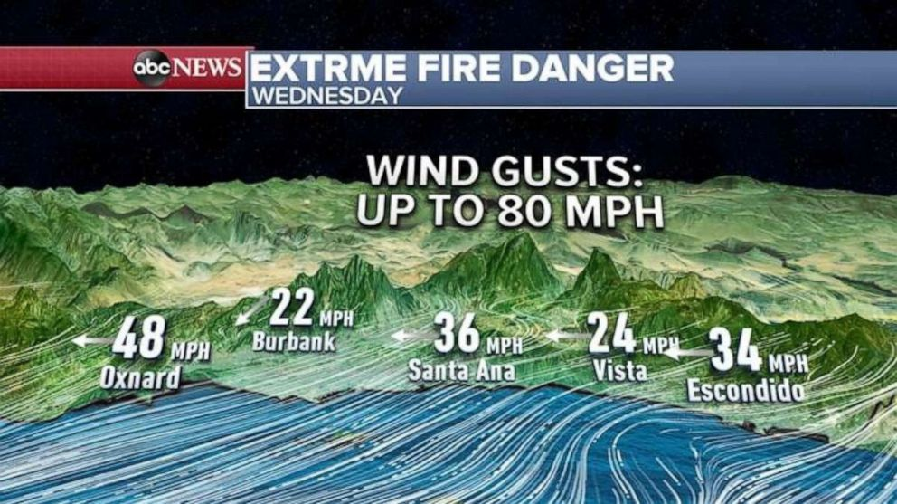 PHOTO: Some of the wind gusts expected this morning and afternoon could be near 80 mph in the mountains.