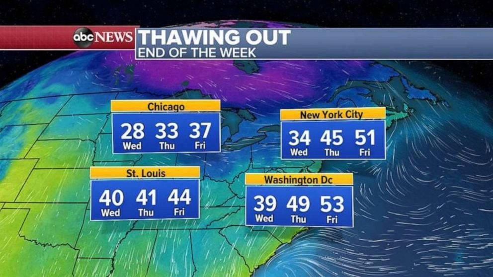 PHOTO: Already by Thursday and Friday temperatures will rebound in Chicago above freezing and near 50 degrees in NYC by Friday.