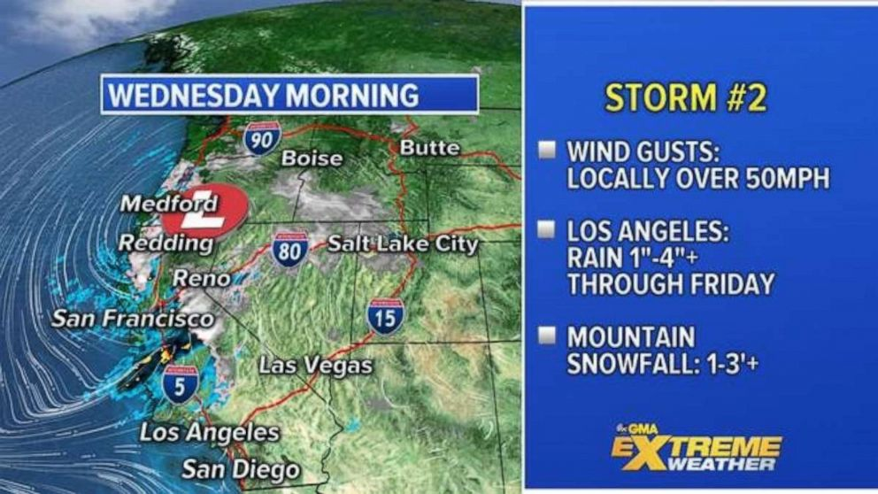 PHOTO: The storm set numerous records overnight, including November low pressure records in both Oregon and California.