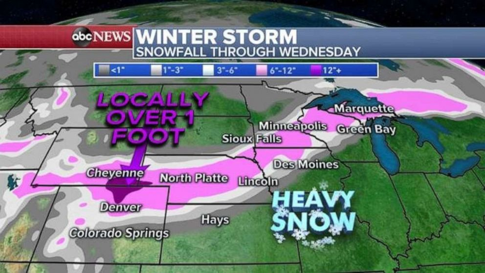 PHOTO: By Wednesday, a wide swath from Colorado to Michigan could see over 6 inches of snow, with the greatest amounts along the Colorado and Wyoming border where totals will exceed 1 foot.