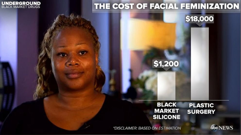 The cost of some black market drugs versus plastic surgery is seen here in this graphic.