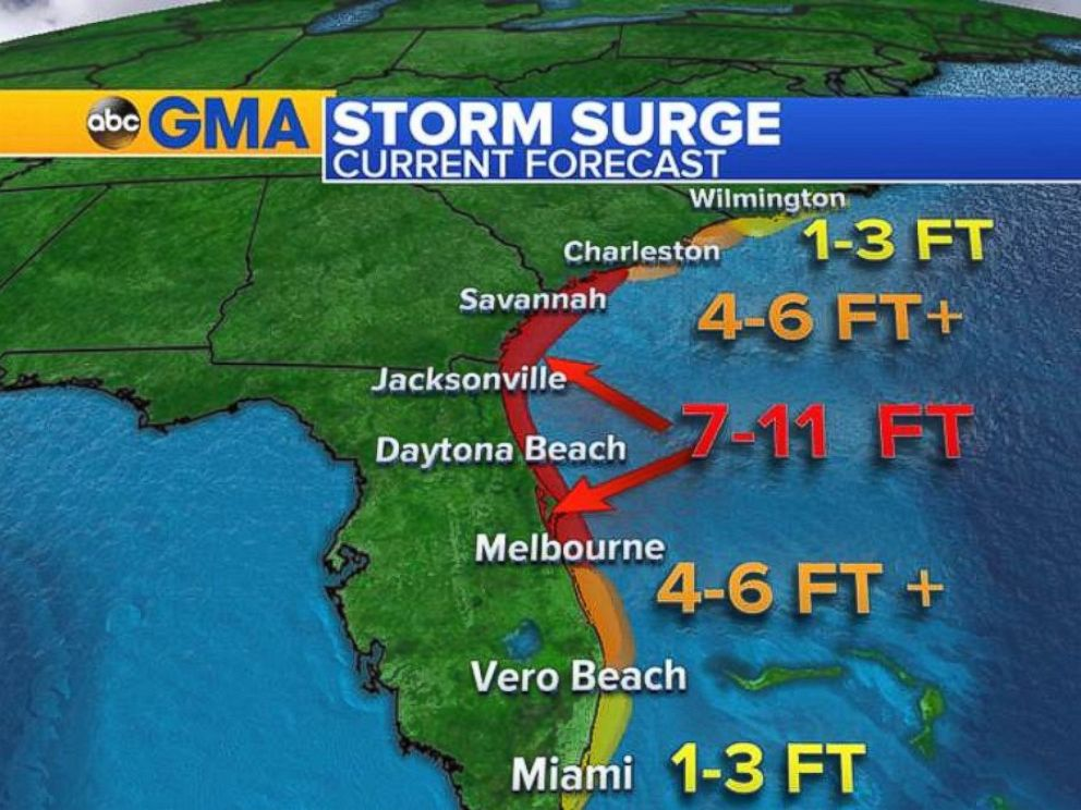 PHOTO: An ABC News graphic forecasts the storm surge on the East Coast from Hurricane Matthew on Oct. 7, 2016.